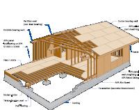 Brennholz mit der Axt spalten